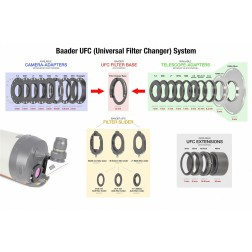 UFC (Universal Filter Changer)
